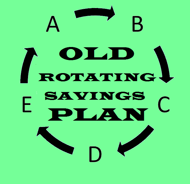 Old Rotating Savings Plan